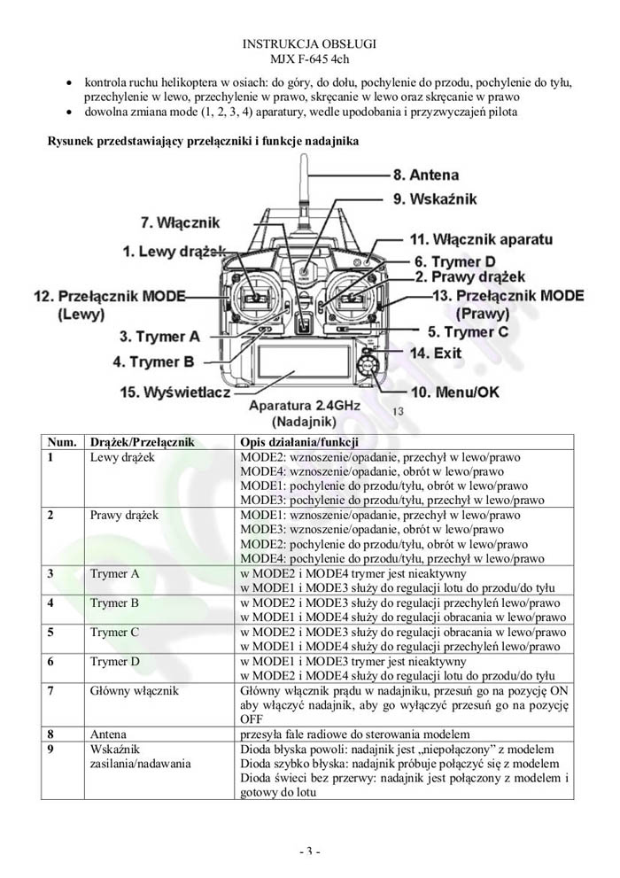 InstrukcjaHelikopteraMjxF645-3